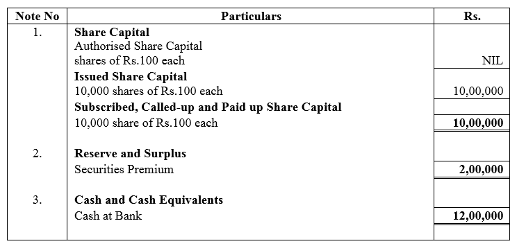TS Grewal Accountancy Class 12 Solutions Chapter 8 Accounting for Share Capital Q18.3