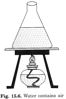 NCERT Solutions for Class 6 Science Chapter 15 Air Around us 2