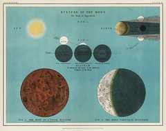 An astronomy lithograph the Eclipse of the Moon printed in 1908, an antique celestial chart of phases of the moon in the solar system. Digitally enhanced from our own original plate.