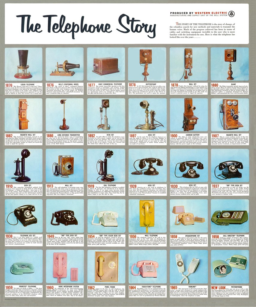 The Bell Telephone Story 1965