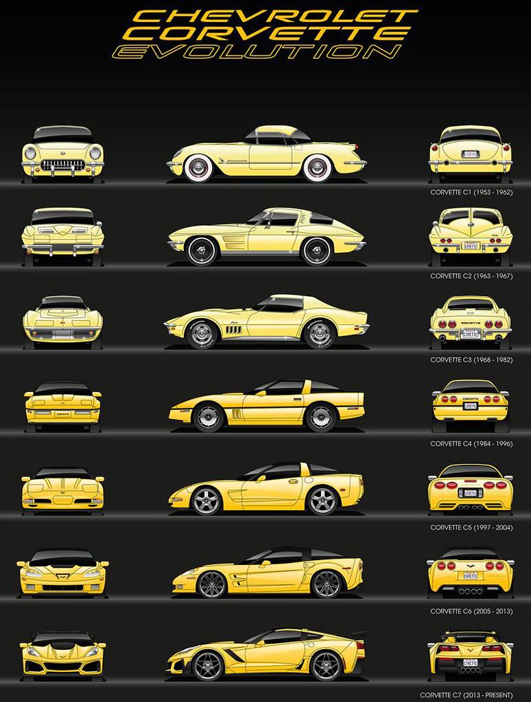 03_Corvette-ALL