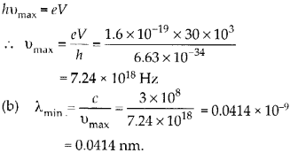 NCERT Solutions for Class 12 Physics Chapter 11 Dual Nature of Radiation and Matter 1