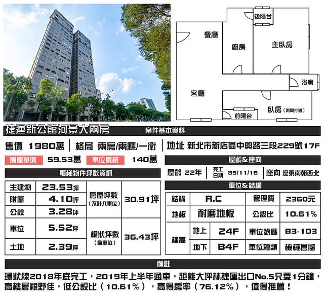 電梯物件推薦-捷運新公館河景大兩房