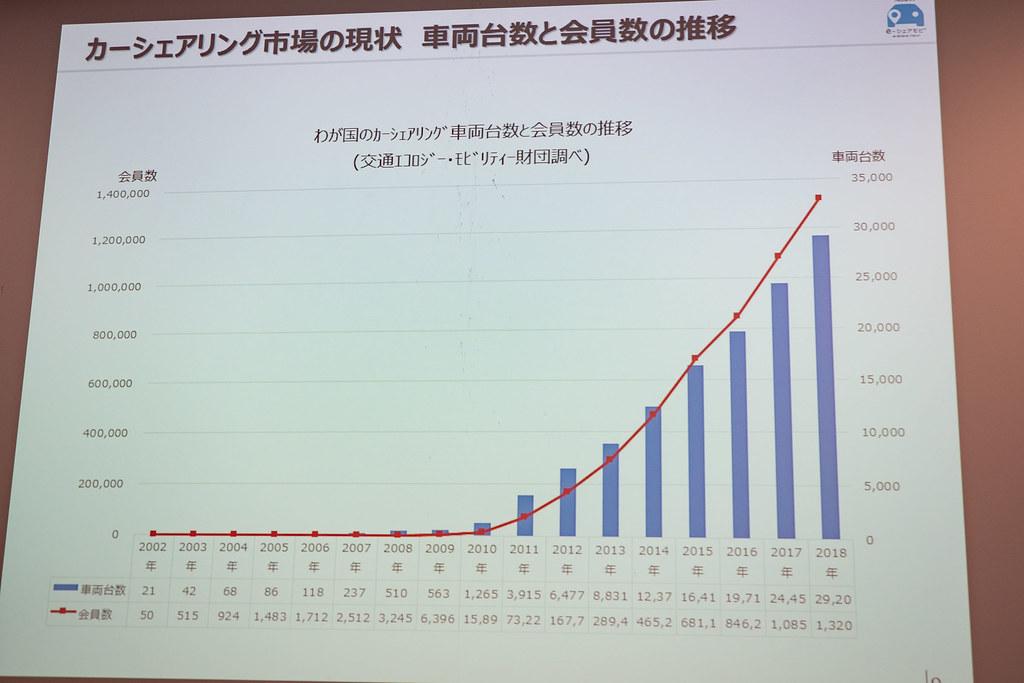 Nissan_e-sharemobi-6