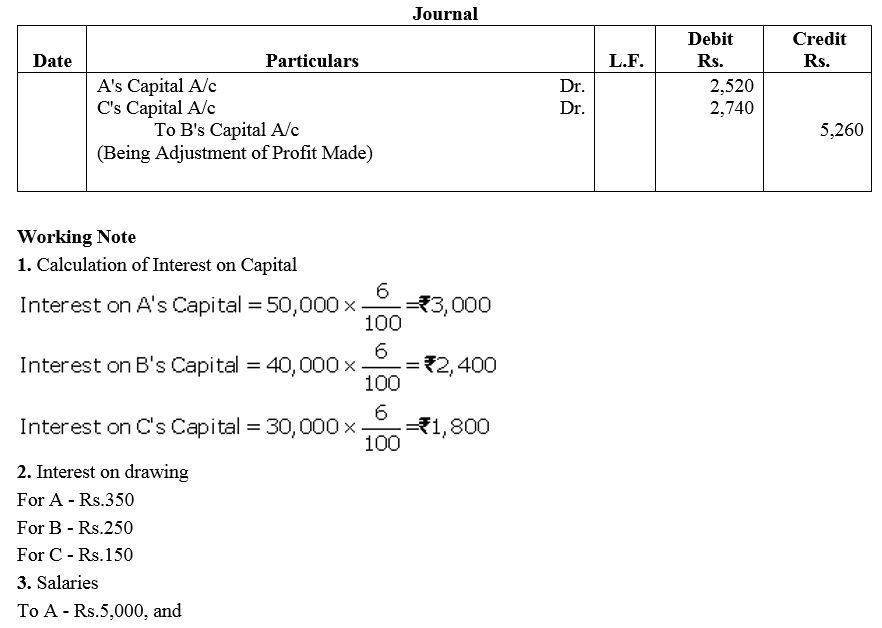 TS Grewal Accountancy Class 12 Solutions Chapter 1 Accounting for Partnership Firms - Fundamentals Q72