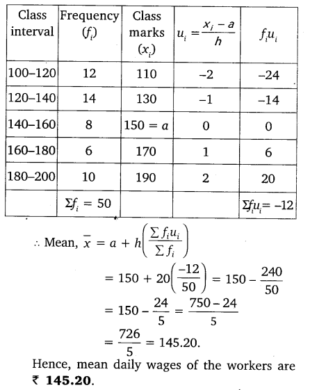 NCERT Solutions for Class 10 Maths Chapter 14 Statistics 4