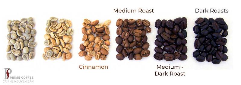 Phân loại cafe theo mức độ rang