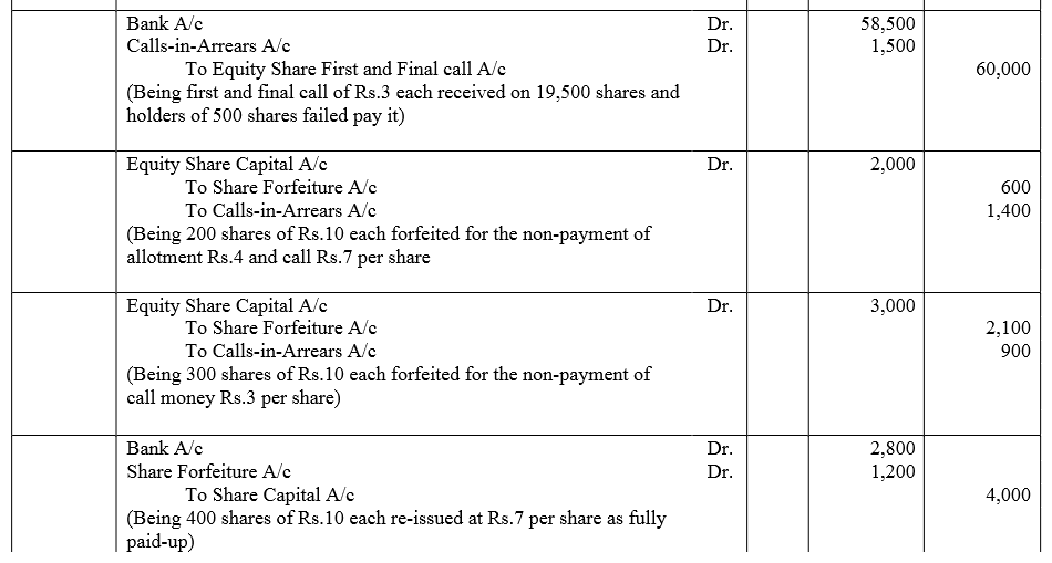 TS Grewal Accountancy Class 12 Solutions Chapter 8 Accounting for Share Capital Q70.2