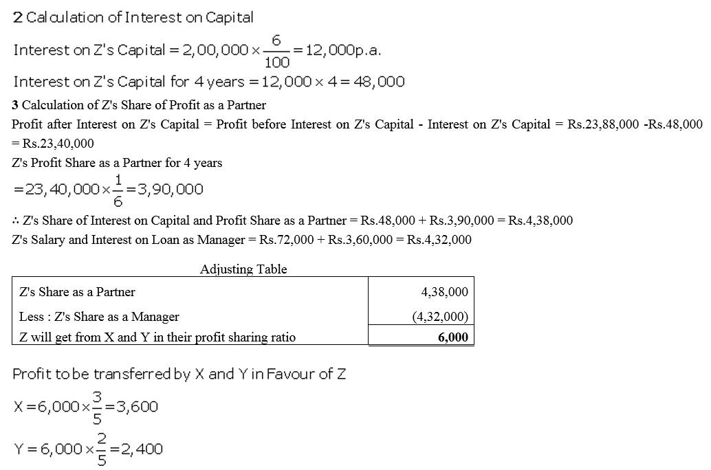 TS Grewal Accountancy Class 12 Solutions Chapter 1 Accounting for Partnership Firms - Fundamentals Q76.1
