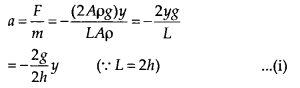 NCERT Solutions for Class 11 Physics Chapter 14 Oscillation 23