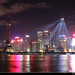 Pudong Skyline seen from the Bund, Shanghai, China by JH_1982