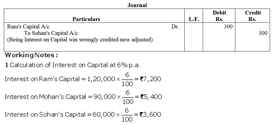 TS Grewal Accountancy Class 12 Solutions Chapter 1 Accounting for Partnership Firms - Fundamentals Q63