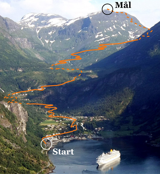 From Fjord to Summit