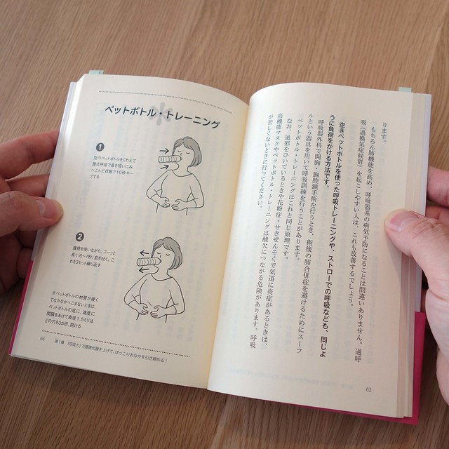 毎日新聞出版「呼吸力でマイナス5歳」(2019)挿絵