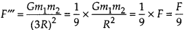 NCERT Solutions for Class 9 Science Chapter 10 Gravitation 10