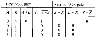 NCERT Solutions for Class 12 Physics Chapter 14 Semiconductor Electronics Materials, Devices and Simple Circuits 28