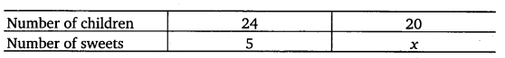 NCERT Solutions for Class 8 Maths Chapter 13 Direct and Inverse Proportions 20