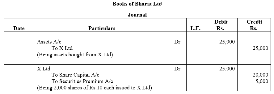 TS Grewal Accountancy Class 12 Solutions Chapter 8 Accounting for Share Capital Q26