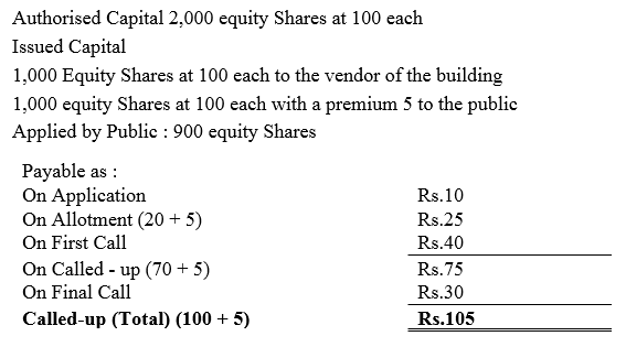 TS Grewal Accountancy Class 12 Solutions Chapter 8 Accounting for Share Capital Q69
