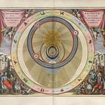Atlas Coelestis Harmonia Macrocosmica 7