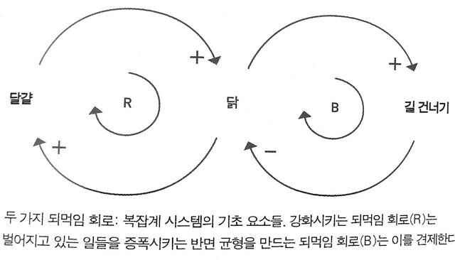 독서노트 | 도넛 경제학 4