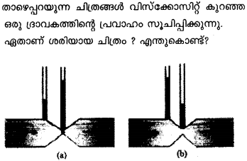 Plus One Physics Model Question Papers Paper 4 15