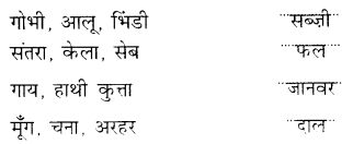 NCERT Solutions for Class 2 Hindi Chapter 9 बुलबुल 5