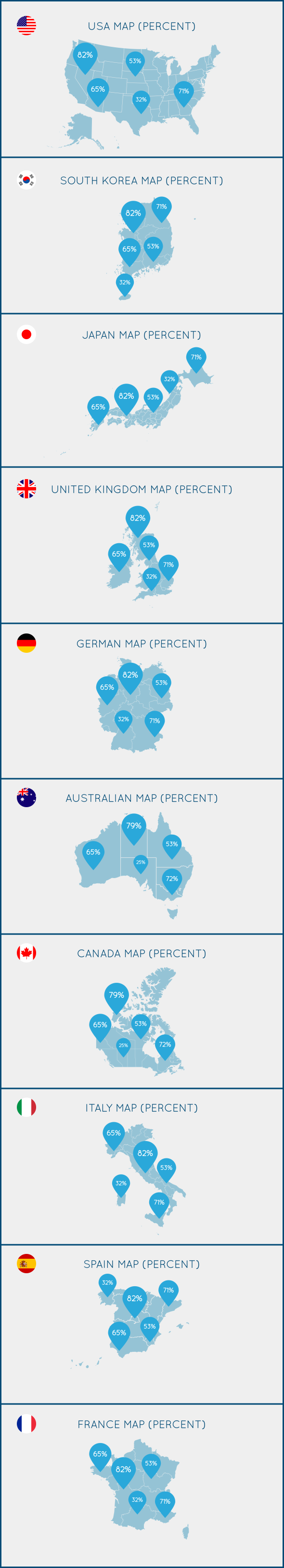 Map with percent