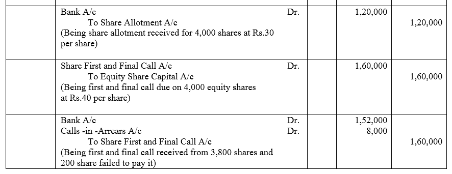 TS Grewal Accountancy Class 12 Solutions Chapter 8 Accounting for Share Capital Q34.2