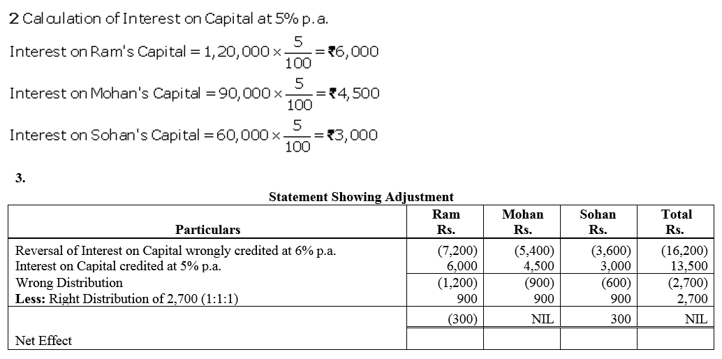 TS Grewal Accountancy Class 12 Solutions Chapter 1 Accounting for Partnership Firms - Fundamentals Q63.1