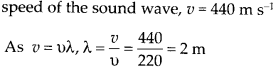 NCERT Solutions for Class 9 Science Chapter 12 Sound 2