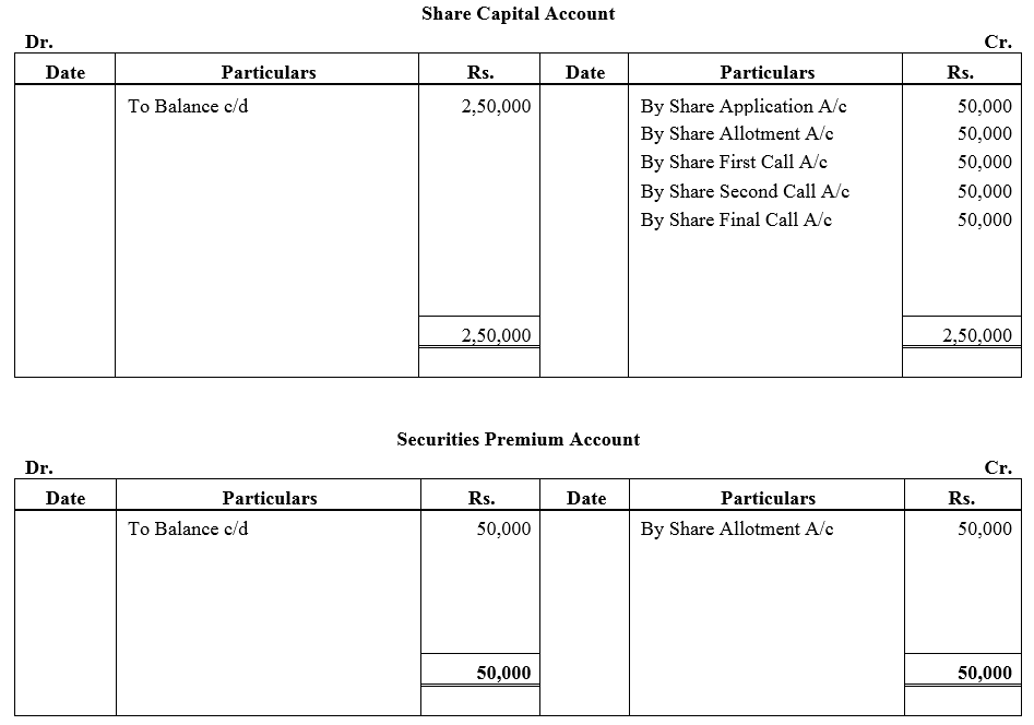 TS Grewal Accountancy Class 12 Solutions Chapter 8 Accounting for Share Capital Q10.6