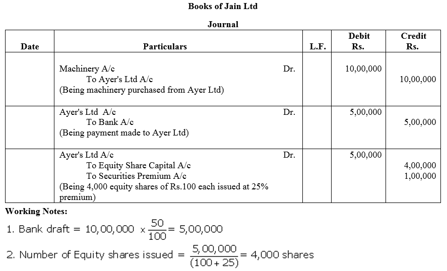 TS Grewal Accountancy Class 12 Solutions Chapter 8 Accounting for Share Capital Q31