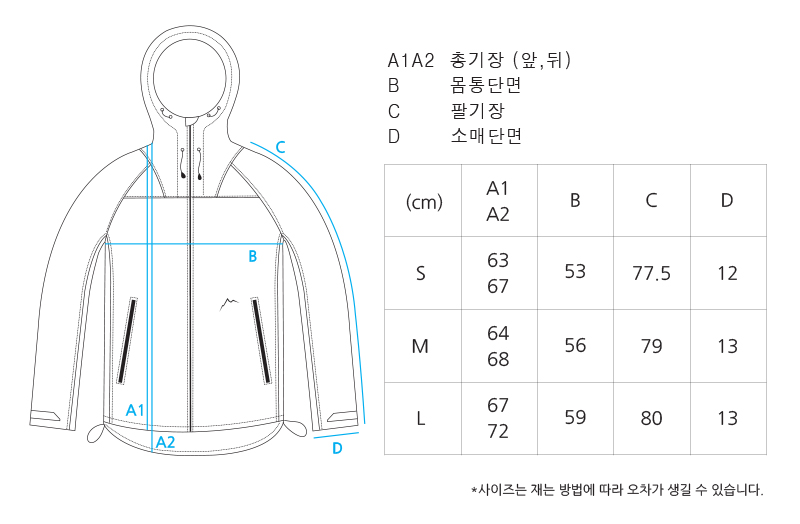 thermo-jacket-