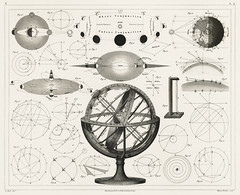 Bolder-Atlas by Brockhaus, printed in 1849, an antique drawing of vintage astrological spheres and charts and diagrams. Digitally enhanced from our own original lithograph.