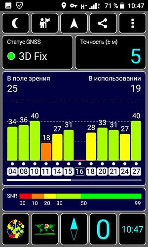 Dexp A140 GPS Info