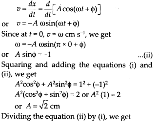NCERT Solutions for Class 11 Physics Chapter 14 Oscillation 3