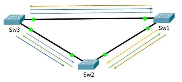 STP Imagen 1