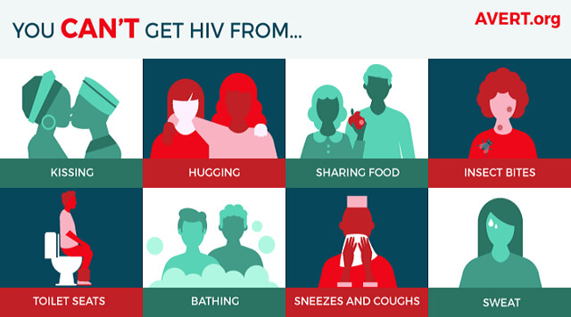 2727 6 Ways through which HIV (AIDS) is transmitted to another body 01