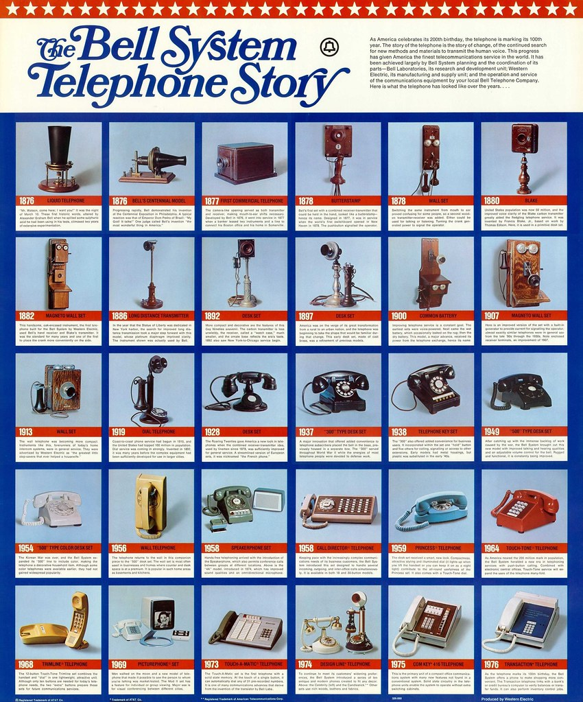 The Bell System Telephone Story 1976
