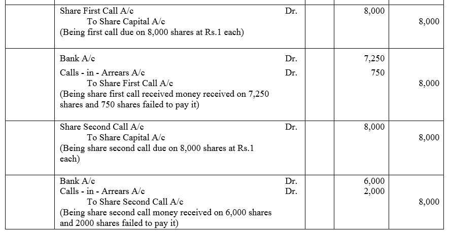 TS Grewal Accountancy Class 12 Solutions Chapter 8 Accounting for Share Capital Q24.2