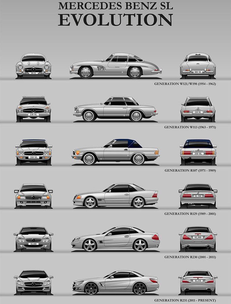 07_Mercedes-SL-ALL