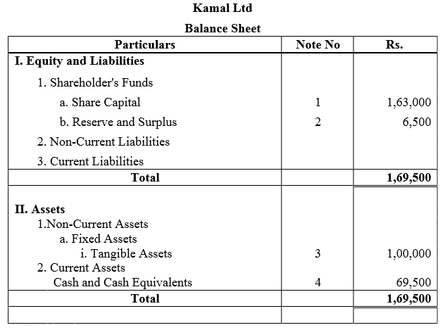 TS Grewal Accountancy Class 12 Solutions Chapter 8 Accounting for Share Capital Q69.3