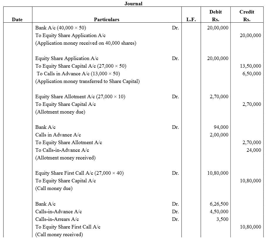 TS Grewal Accountancy Class 12 Solutions Chapter 8 Accounting for Share Capital Q71