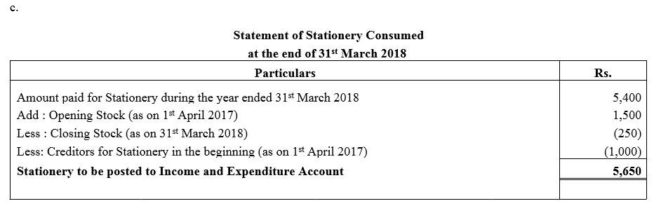 TS Grewal Accountancy Class 12 Solutions Chapter 7 Company Accounts Financial Statements of Not-for-Profit Organisations Q19.1