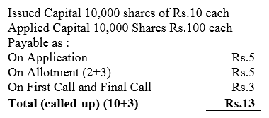 TS Grewal Accountancy Class 12 Solutions Chapter 8 Accounting for Share Capital Q41
