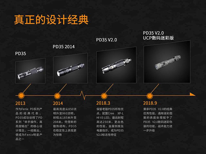 pd35-v20-ucp-800-2