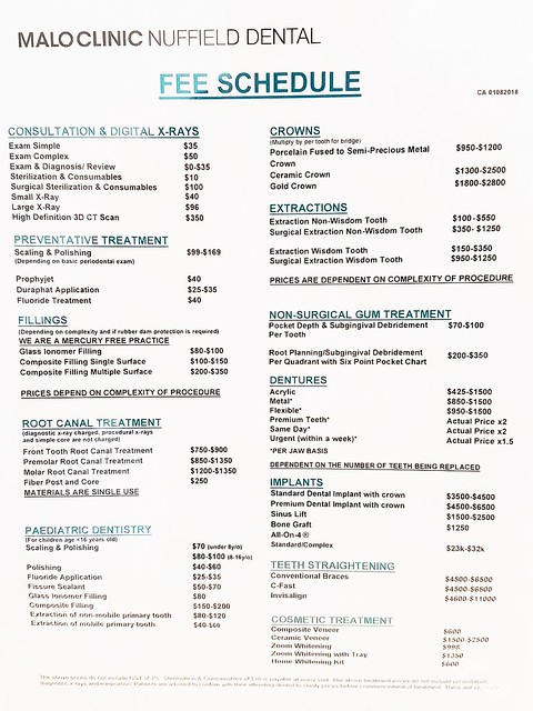 Nuffield Dental Services Price List 2018