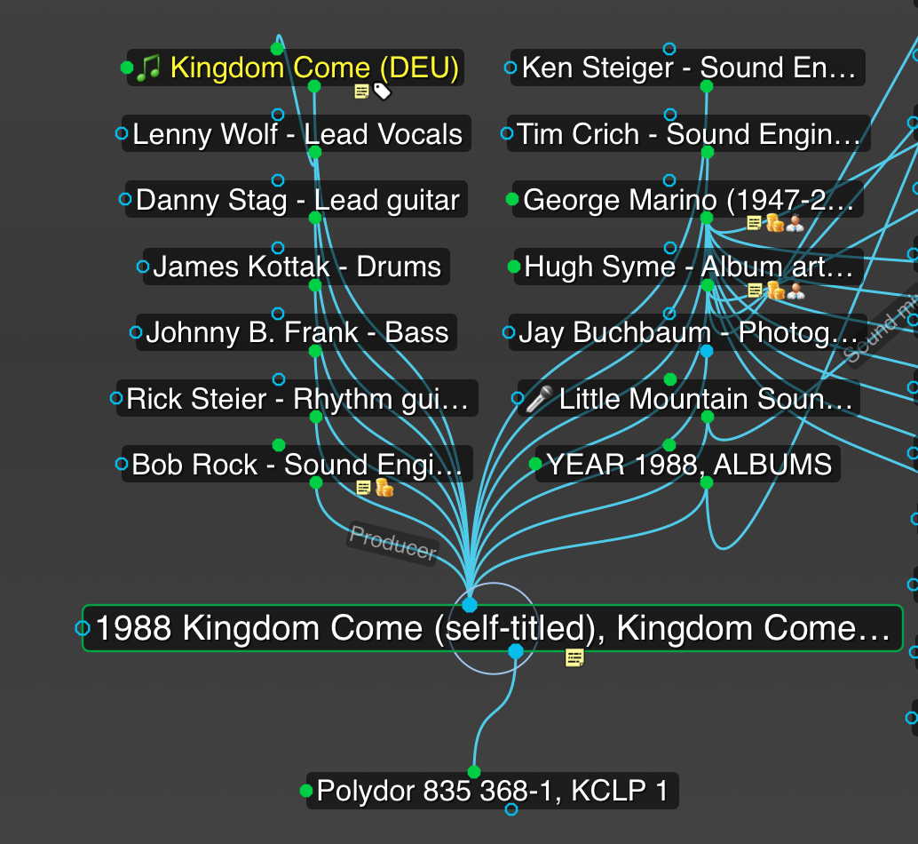 Interactive Concept Map showing Kingdom Come (self-titled) relations