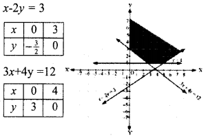 Plus One Maths Model Question Papers Paper 4A11